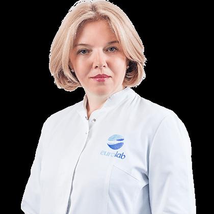 Дзюба Ирина Николаевна