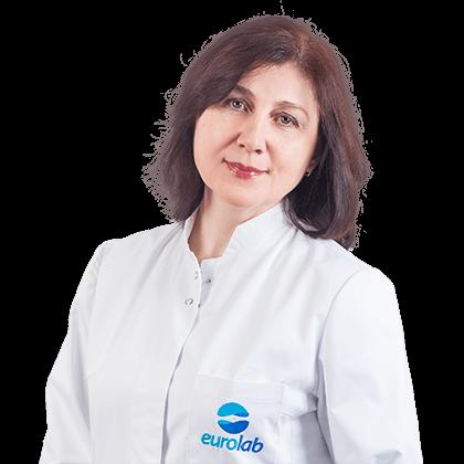 Троян Людмила Ивановна